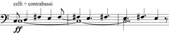 Sibelius 4 - Tritone