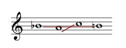 谱例4-1
