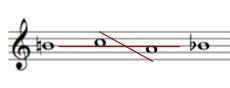 谱例4-3 十字动机变体1(参见《马太受难曲》)