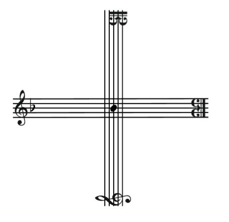 谱例5:十字动机中隐含的巴赫姓氏