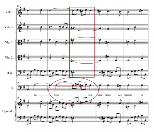 """谱例7:《基督躺在死亡的枷锁上》(Christ lag in Todes Banden,BWV4)第五段男低音独唱""""这是逾越节的羔羊""""(Das isthoch an des KreuzesStamm)第27-28小节"""