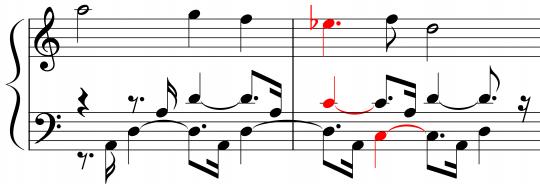 shostakovich-symphony-no-5-main-theme-as-it-is