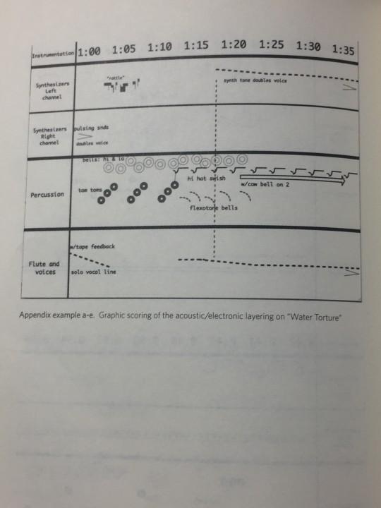 herbie hancock 1971年作品【water torture】
